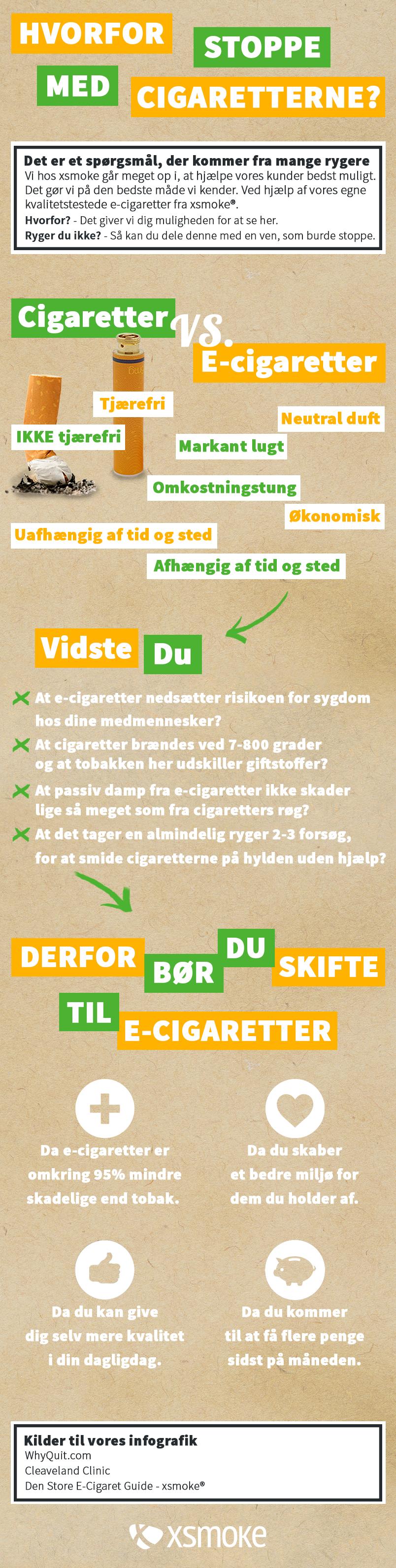 Hvad er bedst? Cigaret vs. e-cigaret