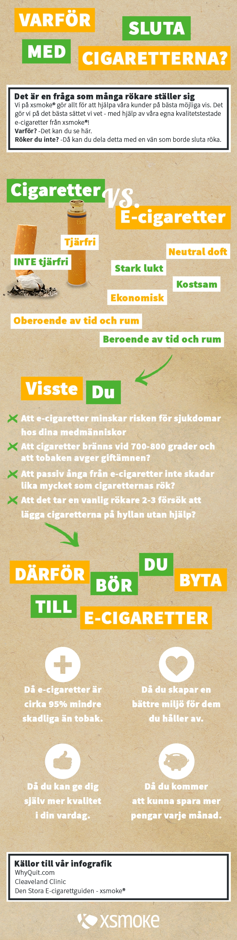 cigaretter vs e-cigaretter